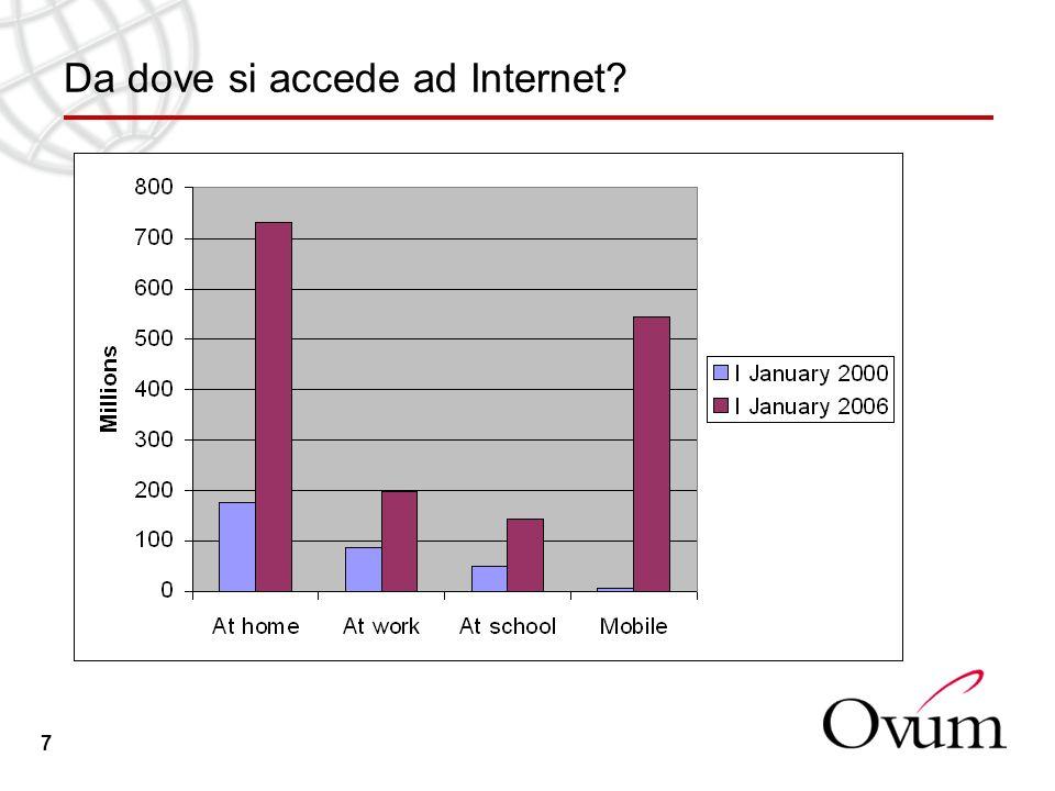 7 Da dove si accede ad Internet?