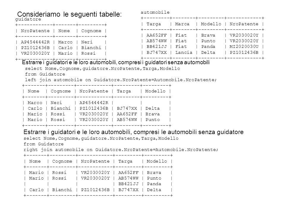 Consideriamo le seguenti tabelle: guidatore +------------+-------+---------+ | NroPatente | Nome | Cognome | +------------+-------+---------+ | AP4544
