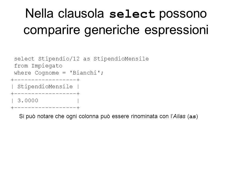 Nella clausola select possono comparire generiche espressioni select Stipendio/12 as StipendioMensile from Impiegato where Cognome = 'Bianchi'; +-----