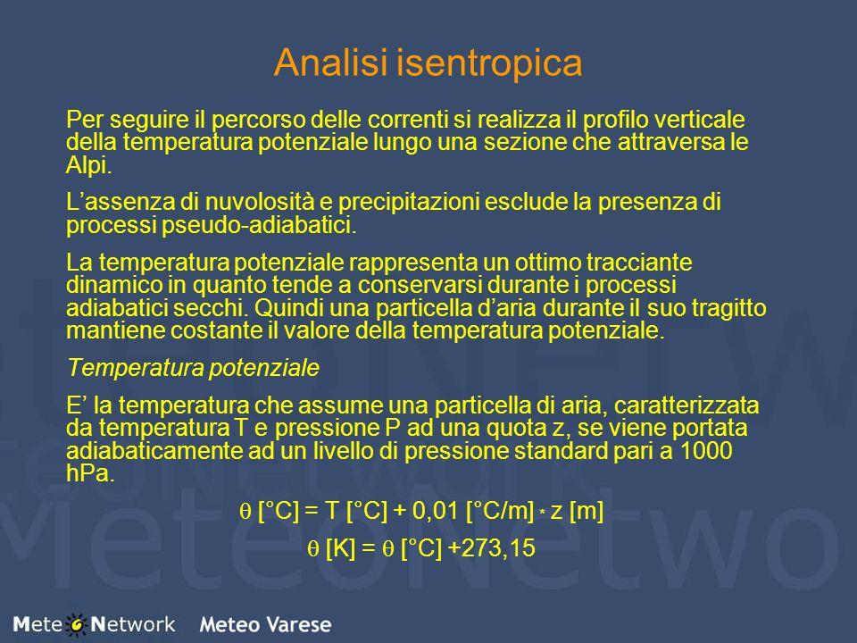 Analisi isentropica Per seguire il percorso delle correnti si realizza il profilo verticale della temperatura potenziale lungo una sezione che attrave