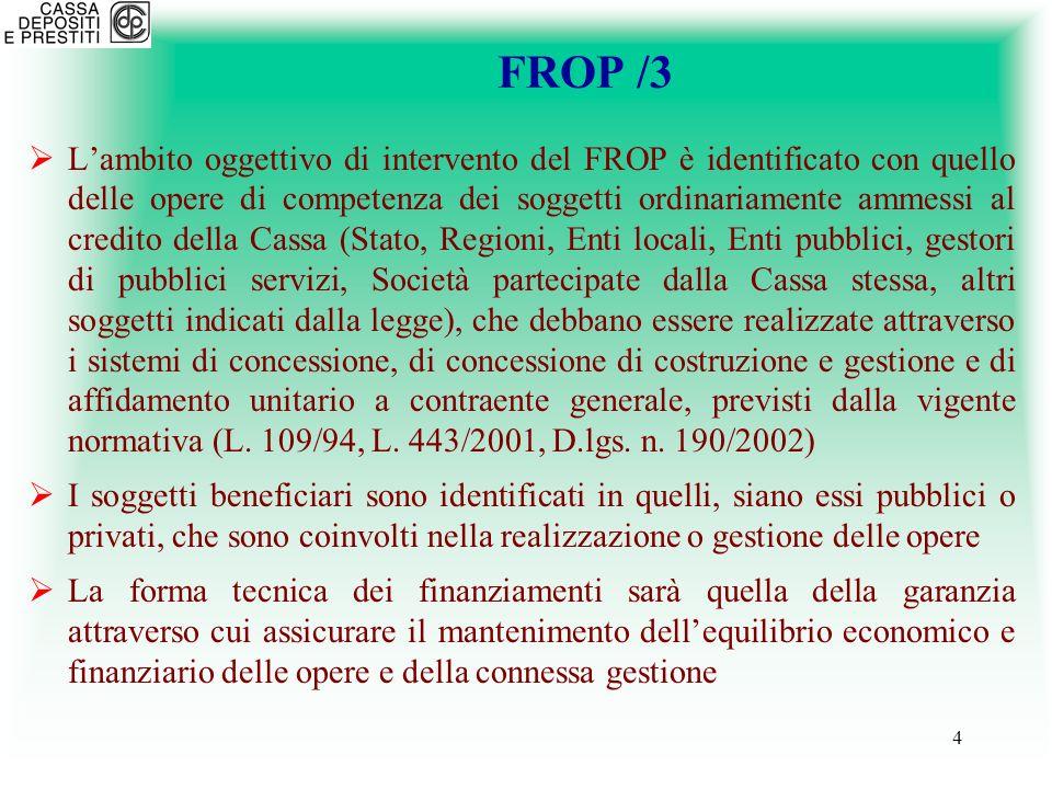 4 FROP /3 Lambito oggettivo di intervento del FROP è identificato con quello delle opere di competenza dei soggetti ordinariamente ammessi al credito
