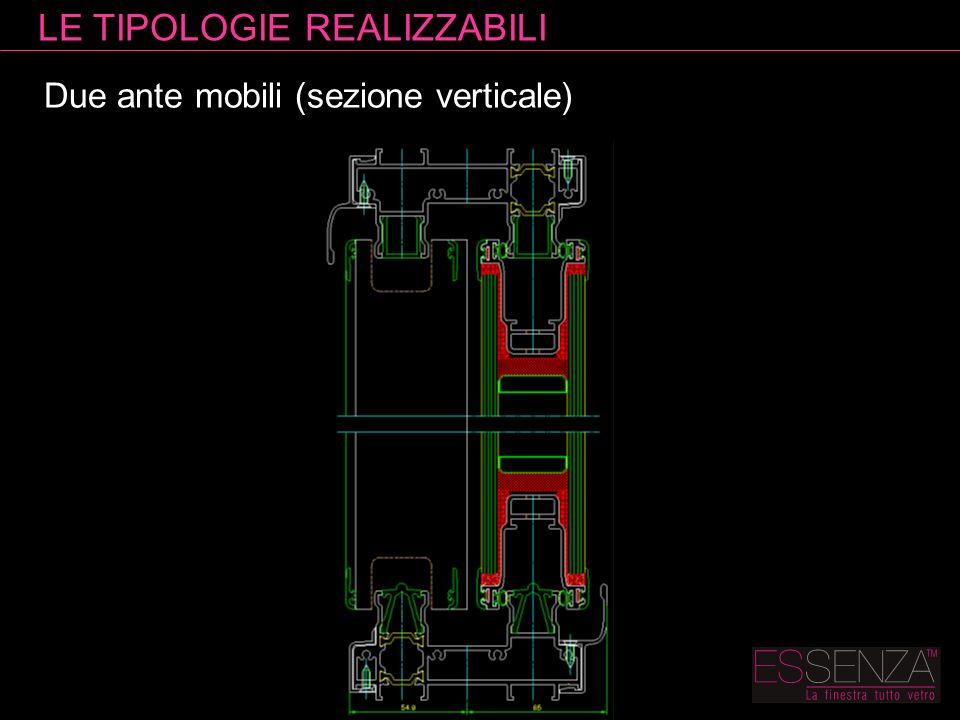 LE TIPOLOGIE REALIZZABILI Due ante mobili (sezione verticale)