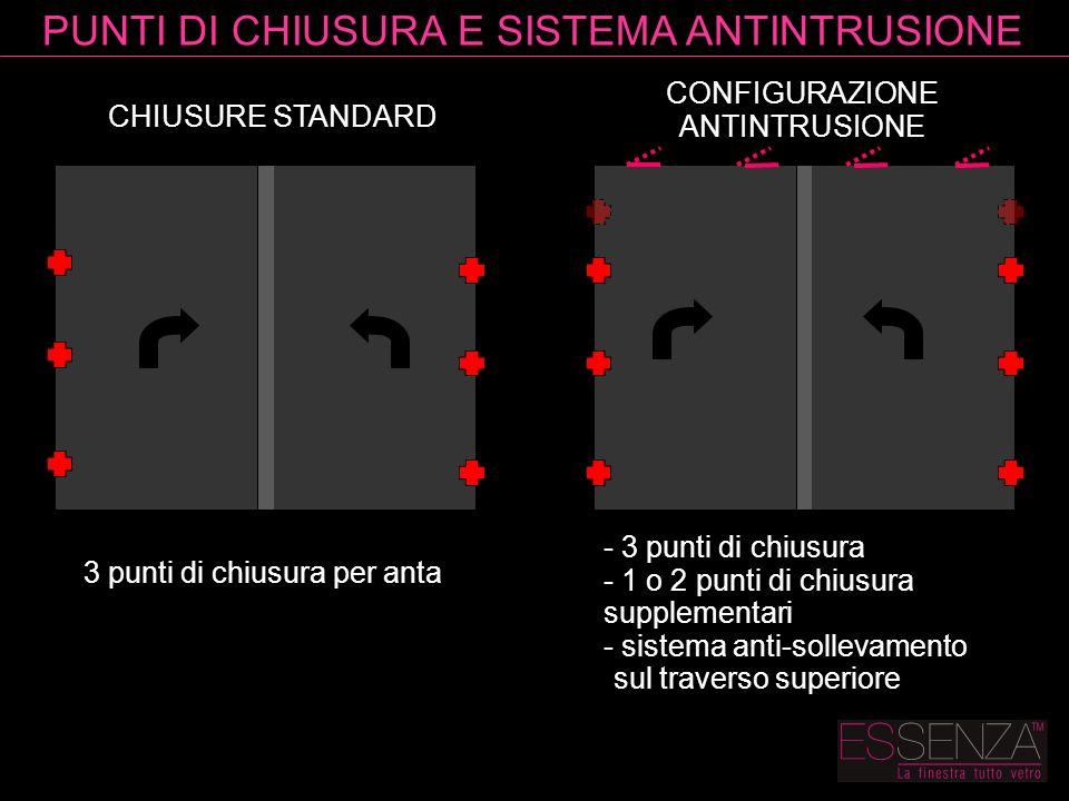 CHIUSURE STANDARD CONFIGURAZIONE ANTINTRUSIONE 3 punti di chiusura per anta - 3 punti di chiusura - 1 o 2 punti di chiusura supplementari - sistema an