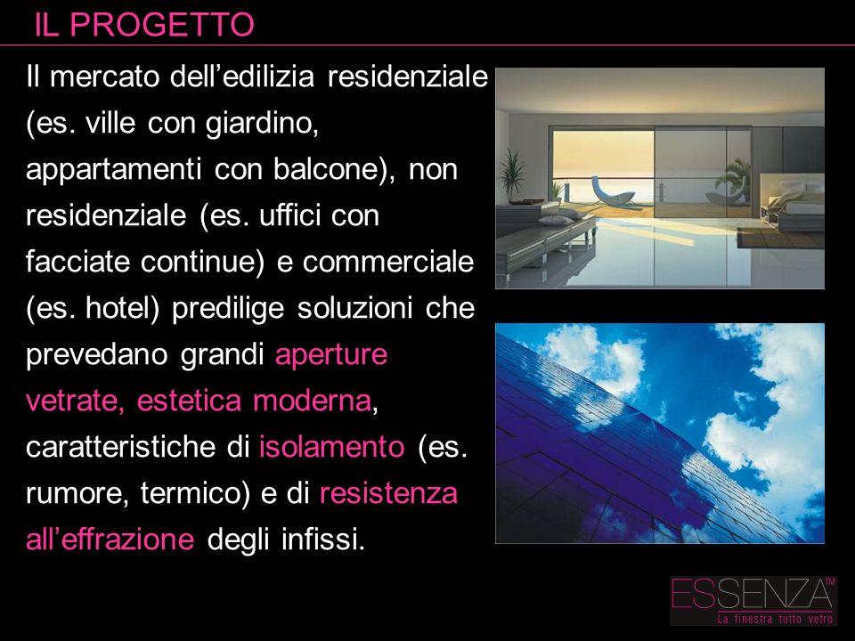 Il mercato delledilizia residenziale (es. ville con giardino, appartamenti con balcone), non residenziale (es. uffici con facciate continue) e commerc