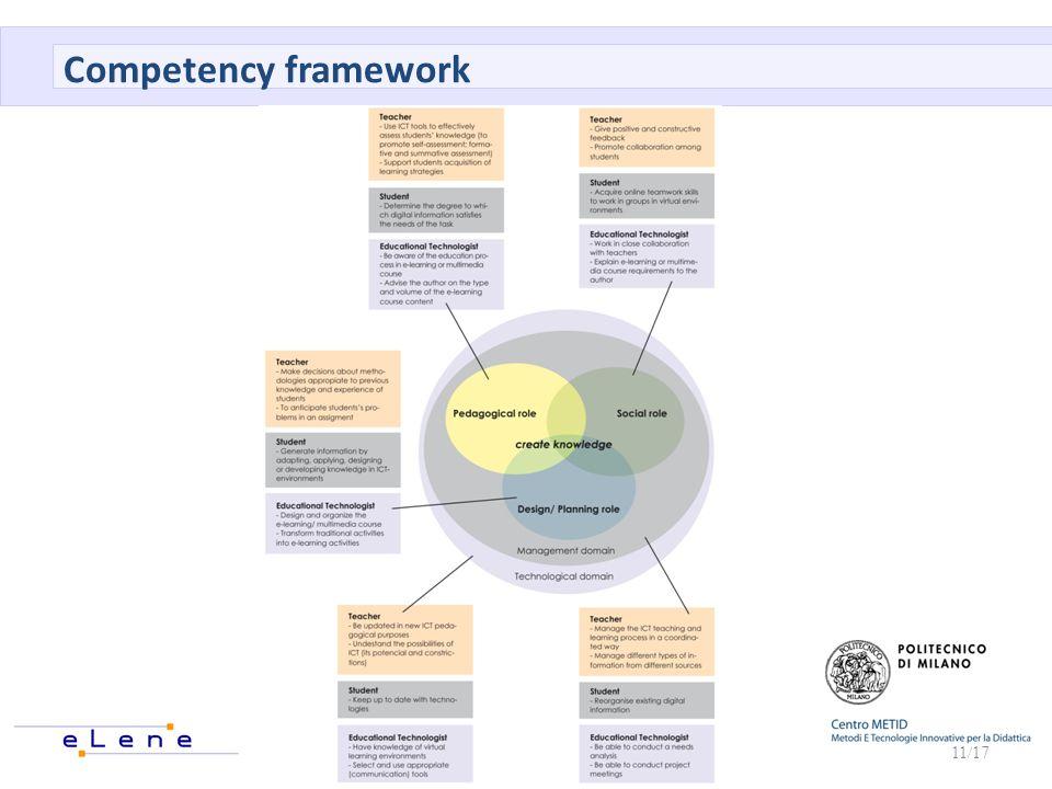 Competency framework 11/17