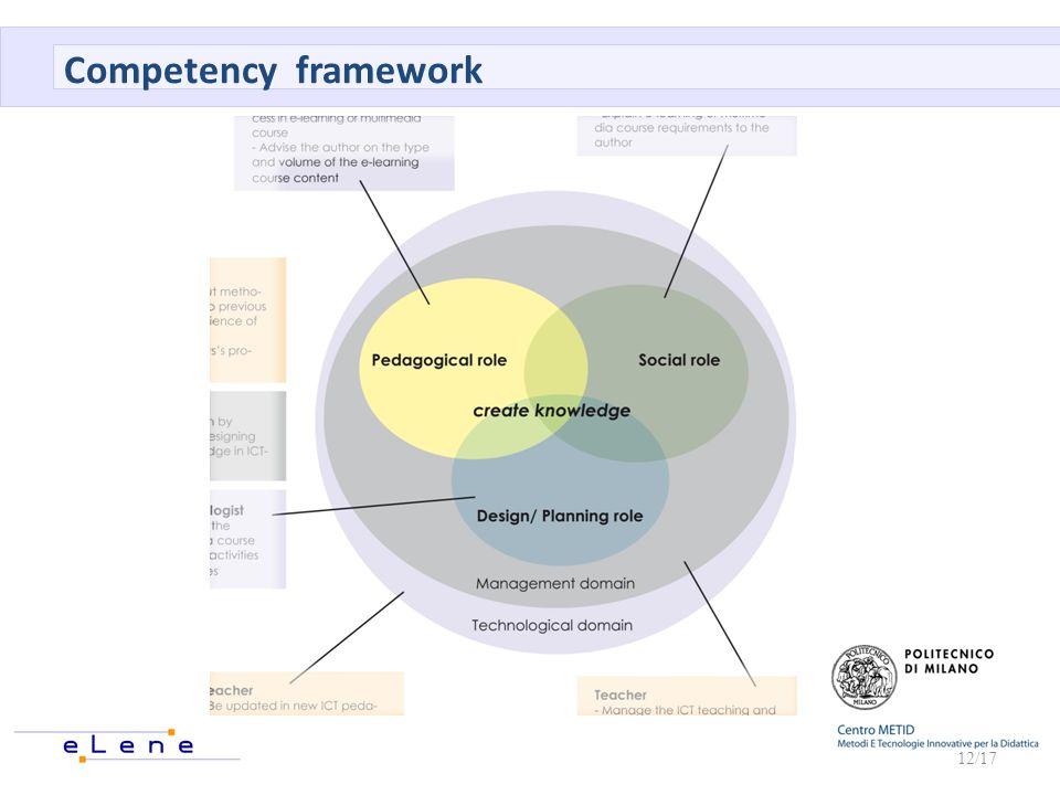 Competency framework 12/17