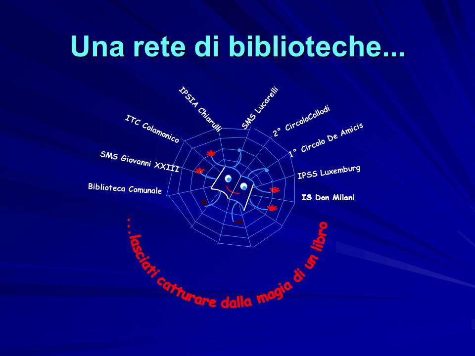 Una rete di biblioteche... SMS Giovanni XXIII Biblioteca Comunale ITC Colamonico IPSIA Chiarulli SMS Lucarelli 2° CircoloCollodi 1° Circolo De Amicis