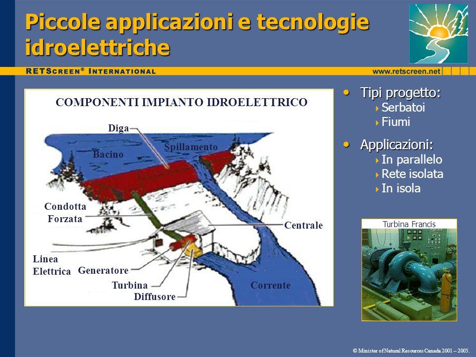 Piccole applicazioni e tecnologie idroelettriche Tipi progetto: Tipi progetto: Serbatoi Fiumi Applicazioni: Applicazioni: In parallelo Rete isolata In