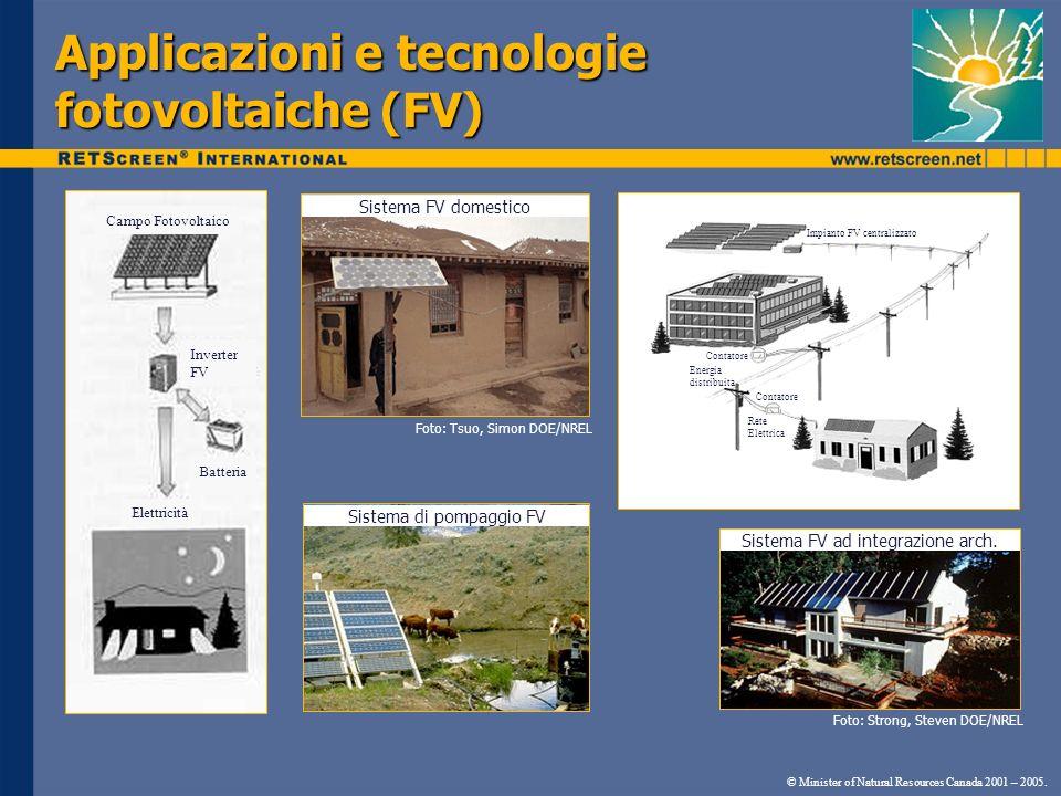 Applicazioni e tecnologie fotovoltaiche (FV) Foto: Tsuo, Simon DOE/NREL Foto: Strong, Steven DOE/NREL Sistema FV domestico Sistema di pompaggio FV Sis