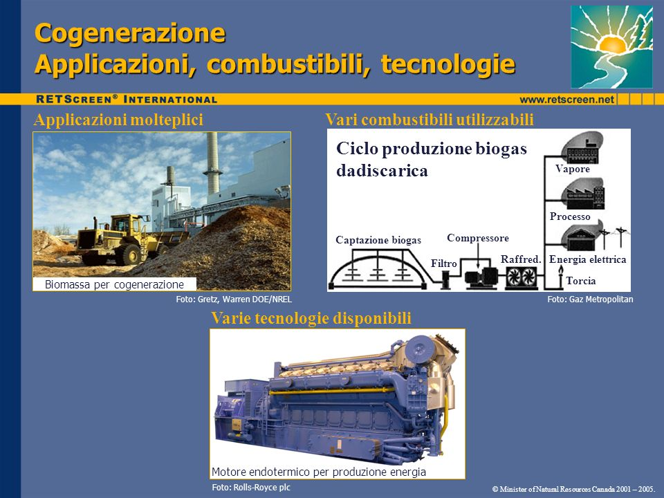 Cogenerazione Applicazioni, combustibili, tecnologie © Minister of Natural Resources Canada 2001 – 2005. Foto: Gaz Metropolitan Foto: Rolls-Royce plc