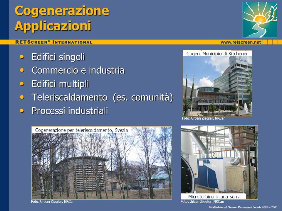 Cogenerazione Applicazioni © Minister of Natural Resources Canada 2001 – 2005. Edifici singoli Edifici singoli Commercio e industria Commercio e indus