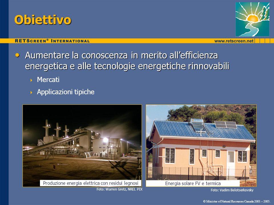 Il mercato del fotovoltaico © Minister of Natural Resources Canada 2001 – 2005.