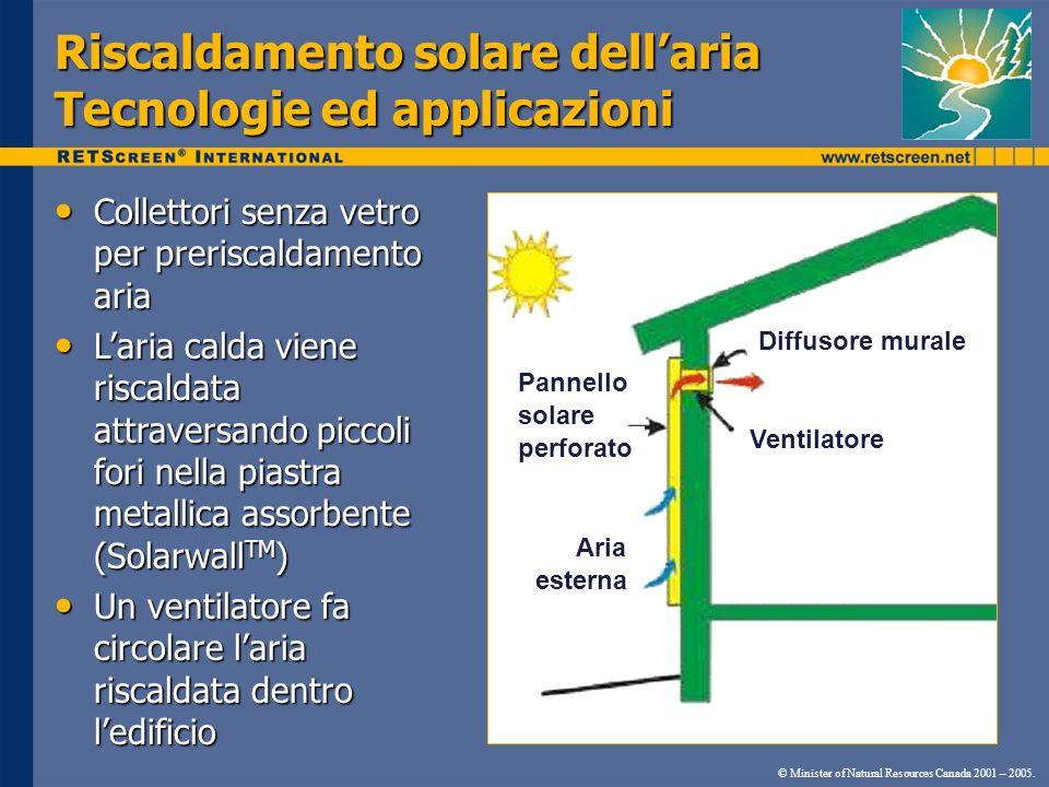 Riscaldamento solare dellaria Tecnologie ed applicazioni Collettori senza vetro per preriscaldamento aria Collettori senza vetro per preriscaldamento