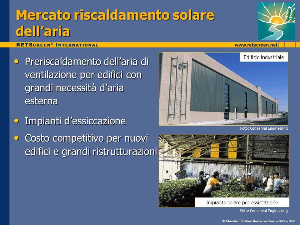 Preriscaldamento dellaria di ventilazione per edifici con grandi necessità daria esterna Preriscaldamento dellaria di ventilazione per edifici con gra