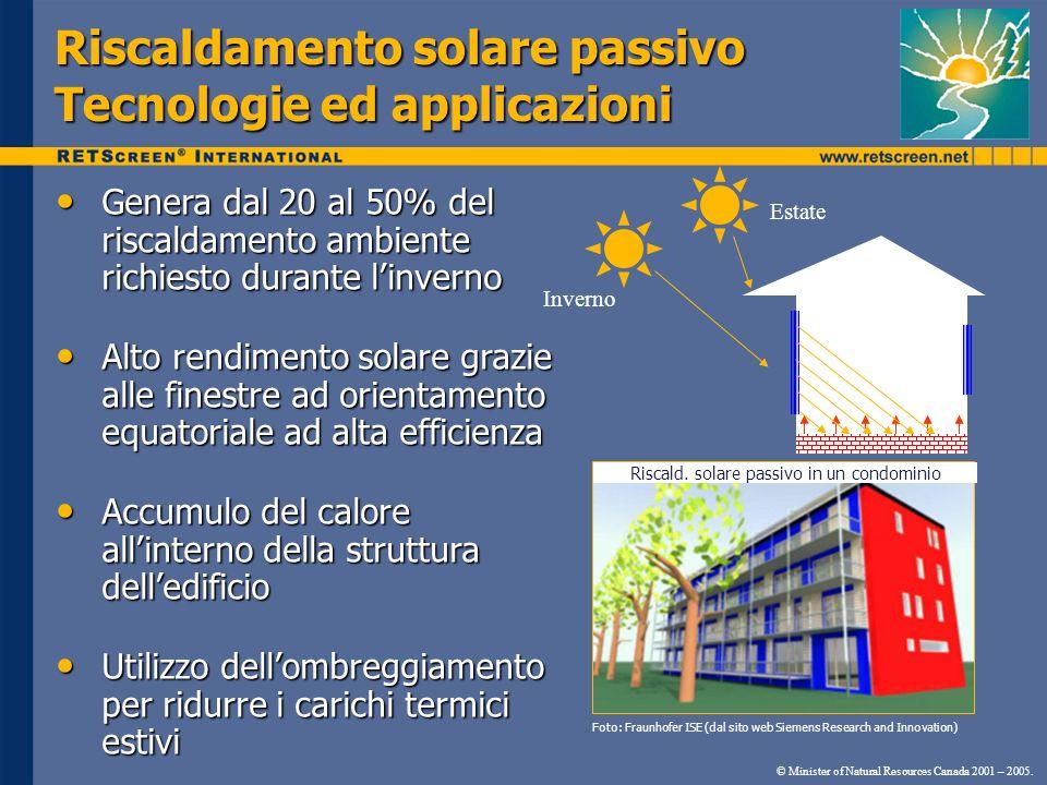 Riscaldamento solare passivo Tecnologie ed applicazioni Genera dal 20 al 50% del riscaldamento ambiente richiesto durante linverno Genera dal 20 al 50