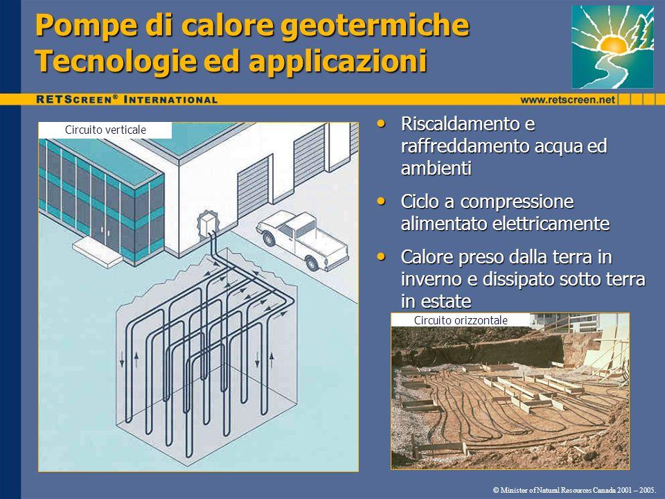 Pompe di calore geotermiche Tecnologie ed applicazioni Riscaldamento e raffreddamento acqua ed ambienti Riscaldamento e raffreddamento acqua ed ambien