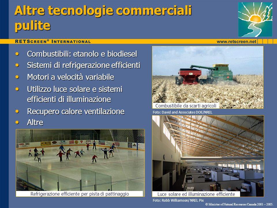 Altre tecnologie commerciali pulite Combustibili: etanolo e biodiesel Combustibili: etanolo e biodiesel Sistemi di refrigerazione efficienti Sistemi d