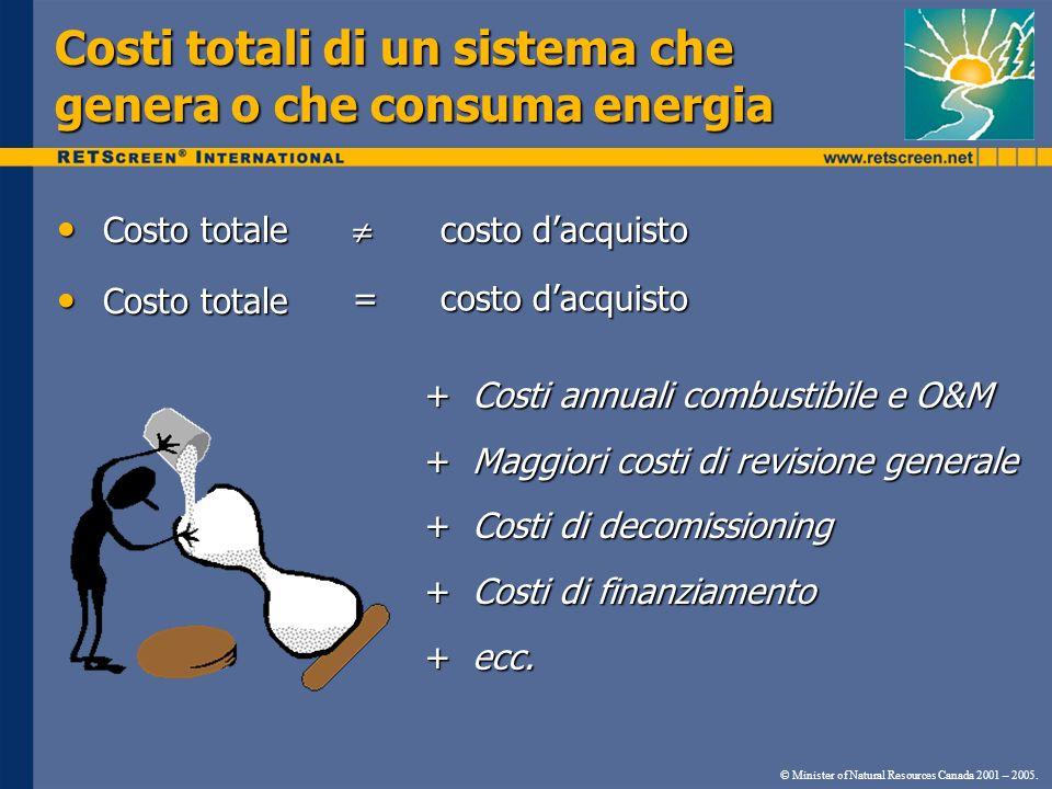Cogenerazione Combustibili © Minister of Natural Resources Canada 2001 – 2005.