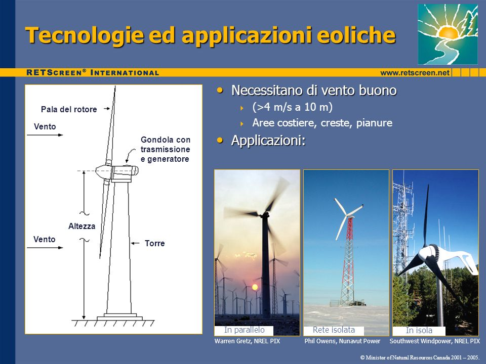 Mercato energia eolica © Minister of Natural Resources Canada 2001 – 2005.