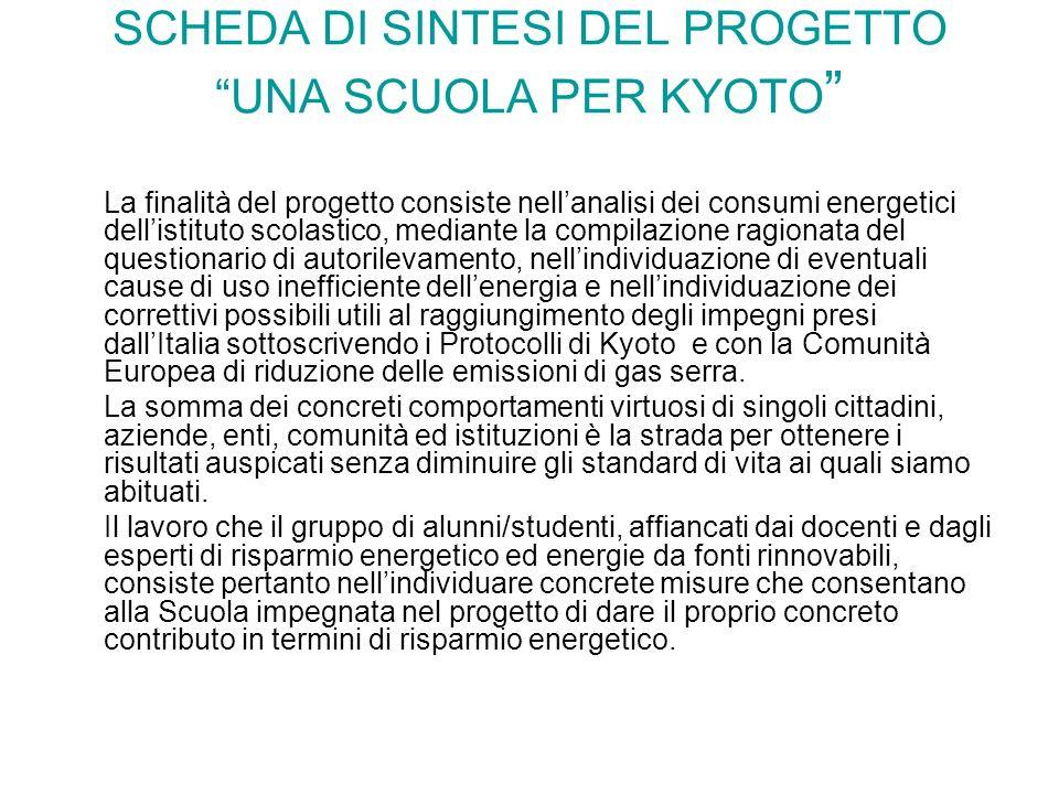 SCHEDA DI SINTESI DEL PROGETTO UNA SCUOLA PER KYOTO La finalità del progetto consiste nellanalisi dei consumi energetici dellistituto scolastico, medi