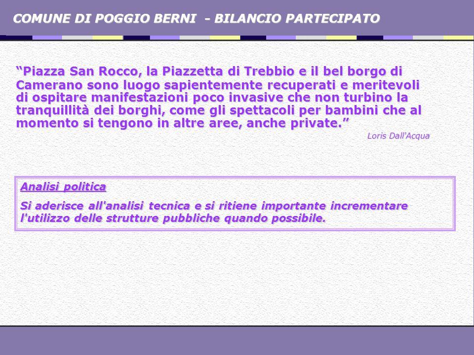 COMUNE DI POGGIO BERNI - BILANCIO PARTECIPATO Piazza San Rocco, la Piazzetta di Trebbio e il bel borgo di Camerano sono luogo sapientemente recuperati