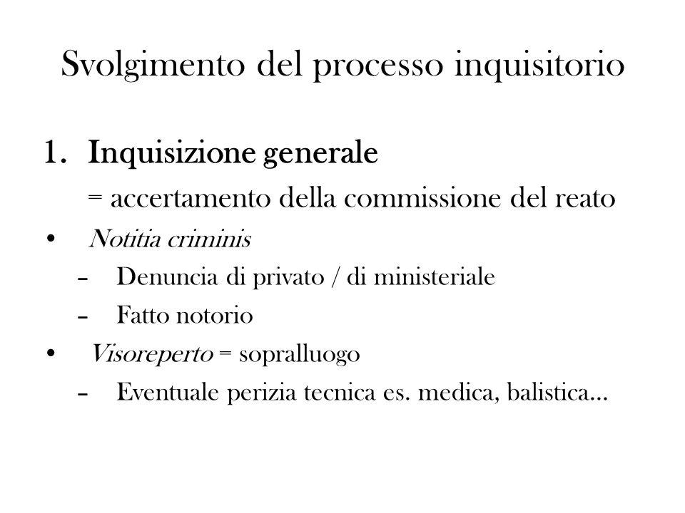 Svolgimento del processo inquisitorio 1.Inquisizione generale = accertamento della commissione del reato Notitia criminis –Denuncia di privato / di mi