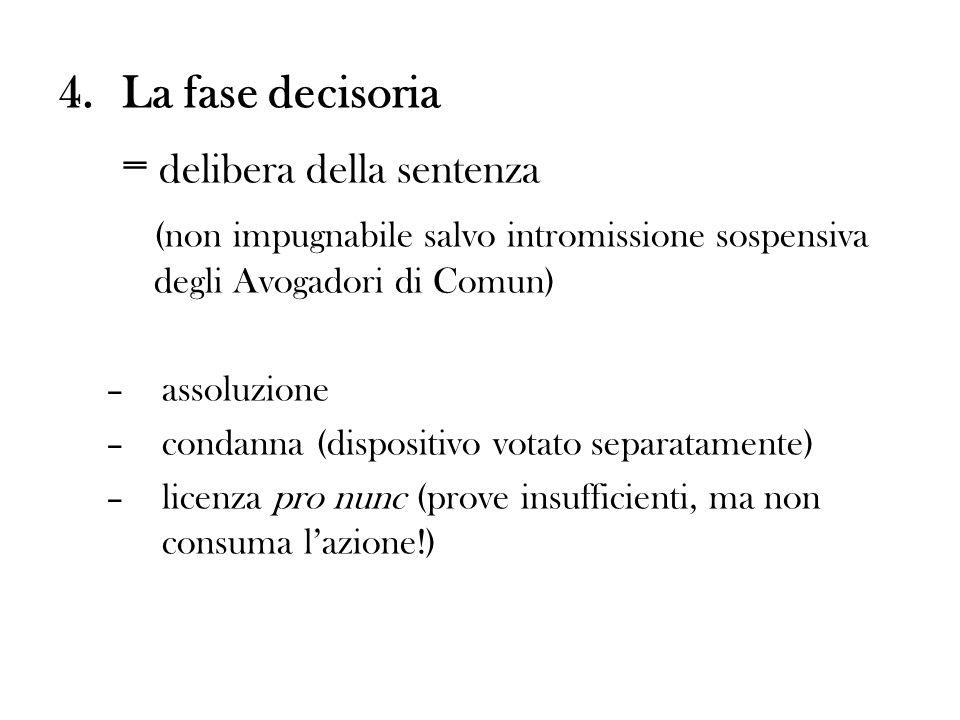 4.La fase decisoria = delibera della sentenza (non impugnabile salvo intromissione sospensiva degli Avogadori di Comun) –assoluzione –condanna (dispos