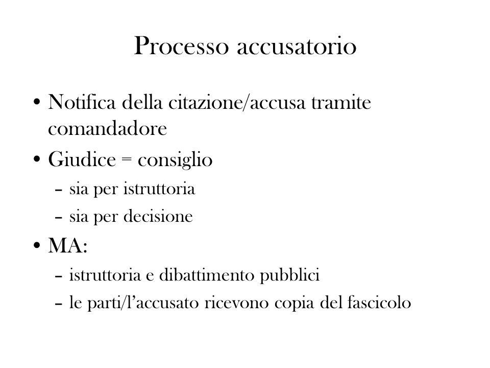 Processo accusatorio Notifica della citazione/accusa tramite comandadore Giudice = consiglio –sia per istruttoria –sia per decisione MA: –istruttoria