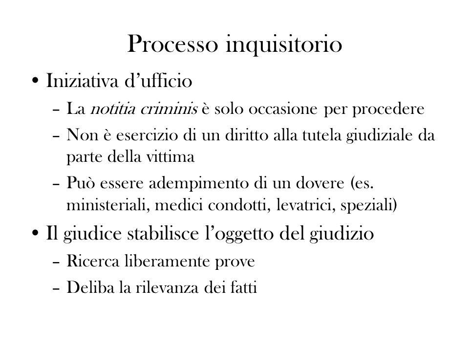 Processo inquisitorio Iniziativa dufficio –La notitia criminis è solo occasione per procedere –Non è esercizio di un diritto alla tutela giudiziale da
