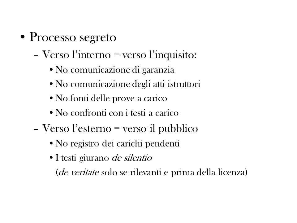 Processo segreto –Verso linterno = verso linquisito: No comunicazione di garanzia No comunicazione degli atti istruttori No fonti delle prove a carico