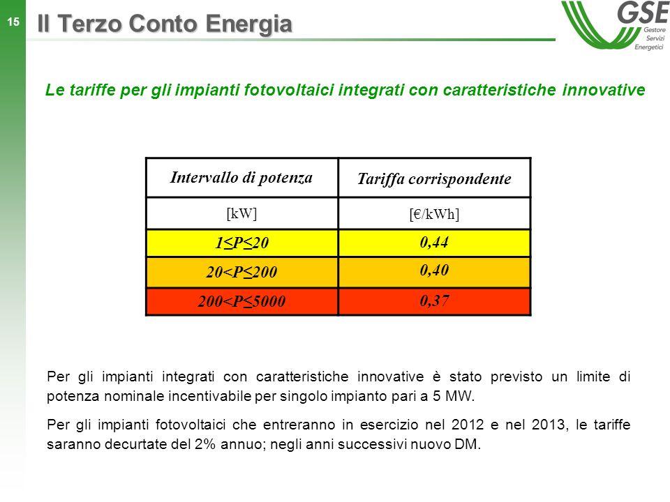 15 Le tariffe per gli impianti fotovoltaici integrati con caratteristiche innovative Intervallo di potenza Tariffa corrispondente [kW] [/kWh] 1P20 0,4