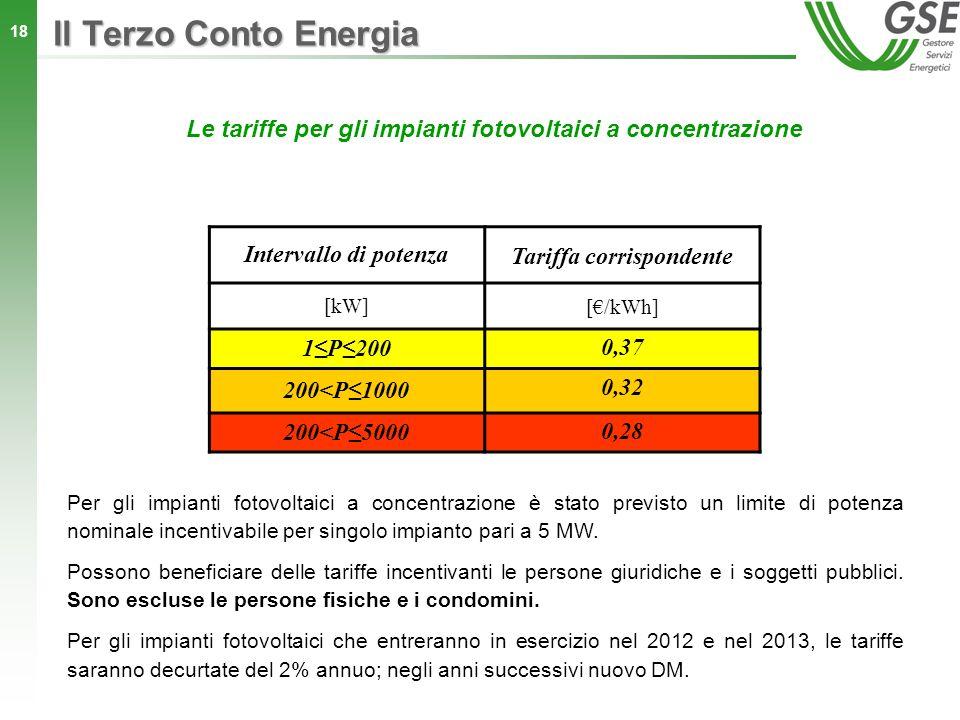18 Le tariffe per gli impianti fotovoltaici a concentrazione Intervallo di potenza Tariffa corrispondente [kW] [/kWh] 1P200 0,37 200<P1000 0,32 200<P5
