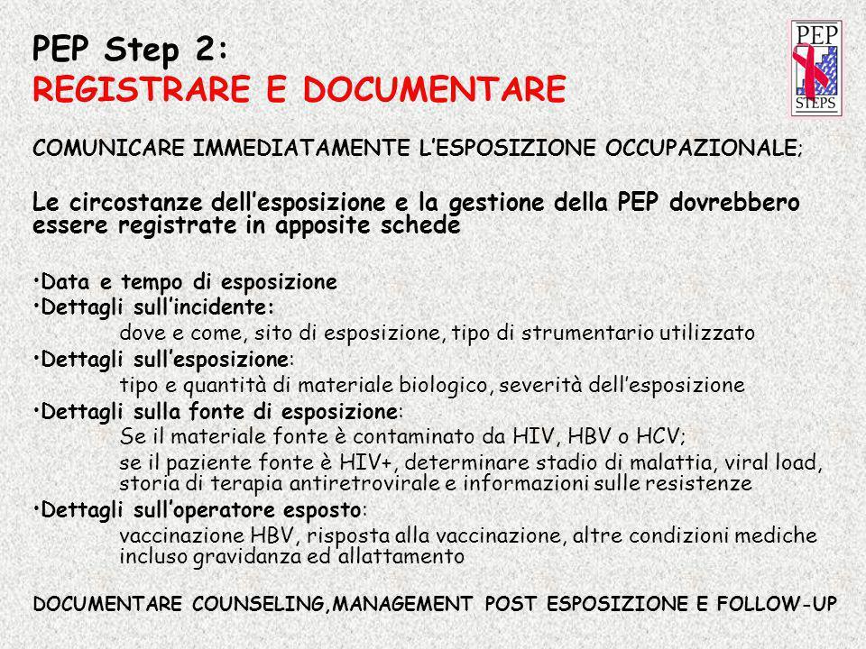 PEP Step 2: REGISTRARE E DOCUMENTARE COMUNICARE IMMEDIATAMENTE LESPOSIZIONE OCCUPAZIONALE; Le circostanze dellesposizione e la gestione della PEP dovr