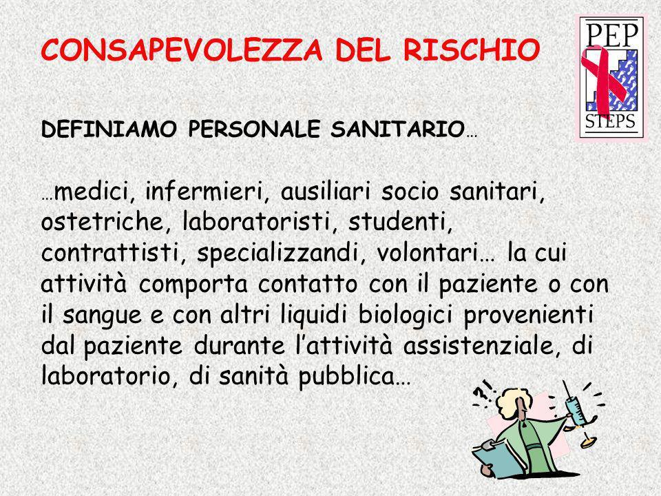 CONSAPEVOLEZZA DEL RISCHIO DEFINIAMO PERSONALE SANITARIO … … medici, infermieri, ausiliari socio sanitari, ostetriche, laboratoristi, studenti, contra