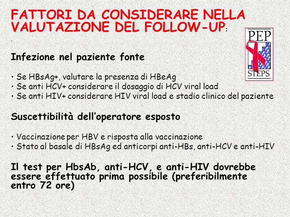 FATTORI DA CONSIDERARE NELLA VALUTAZIONE DEL FOLLOW-UP :. Infezione nel paziente fonte Se HBsAg+, valutare la presenza di HBeAg Se anti HCV+ considera