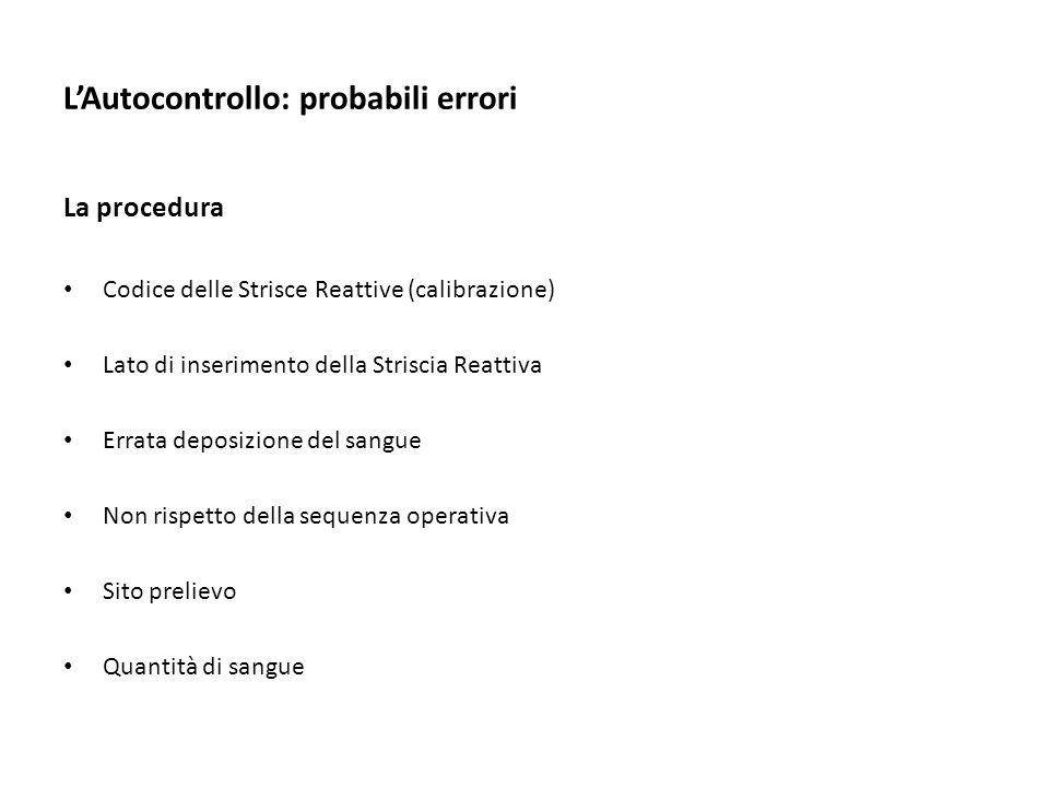 LAutocontrollo: probabili errori La procedura Codice delle Strisce Reattive (calibrazione) Lato di inserimento della Striscia Reattiva Errata deposizi
