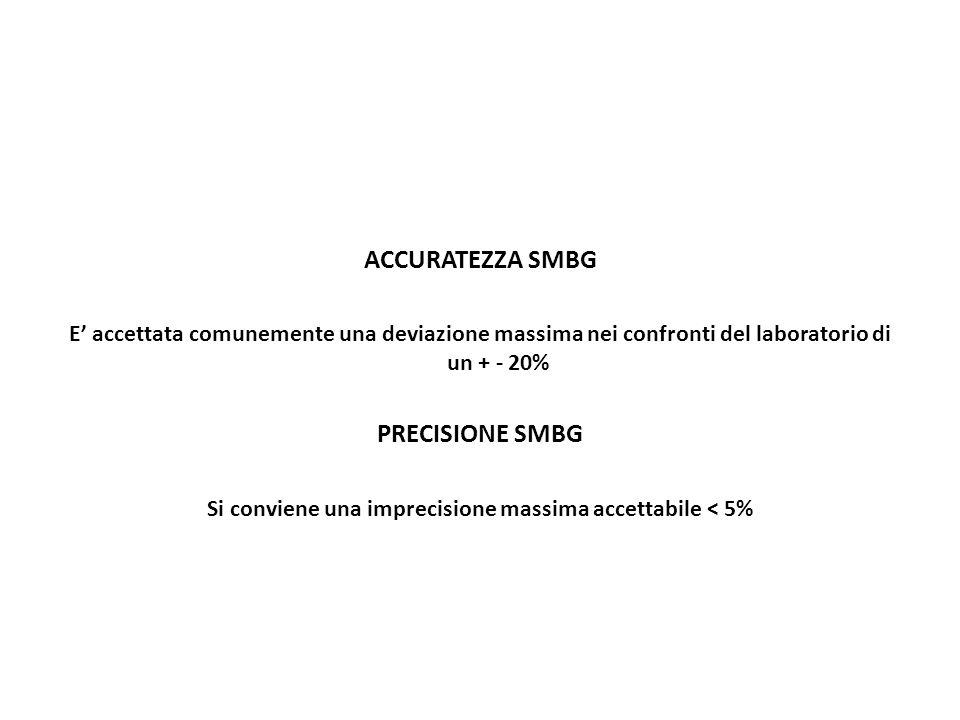 ACCURATEZZA SMBG E accettata comunemente una deviazione massima nei confronti del laboratorio di un + - 20% PRECISIONE SMBG Si conviene una imprecisio