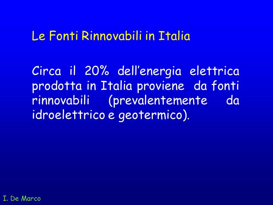 Le Fonti Rinnovabili in Italia Circa il 20% dellenergia elettrica prodotta in Italia proviene da fonti rinnovabili (prevalentemente da idroelettrico e