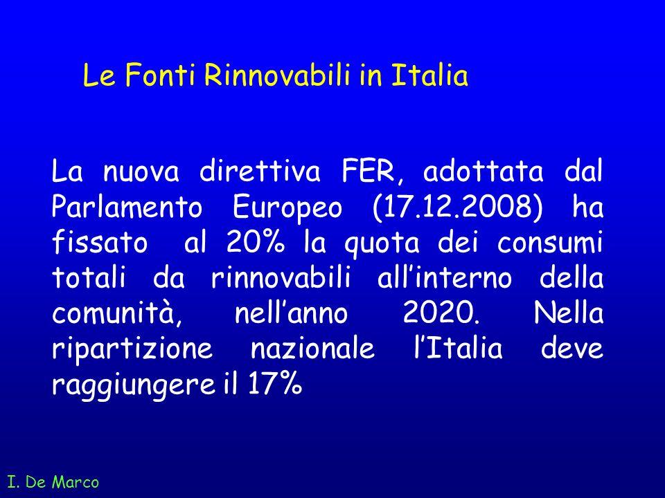 La nuova direttiva FER, adottata dal Parlamento Europeo (17.12.2008) ha fissato al 20% la quota dei consumi totali da rinnovabili allinterno della com