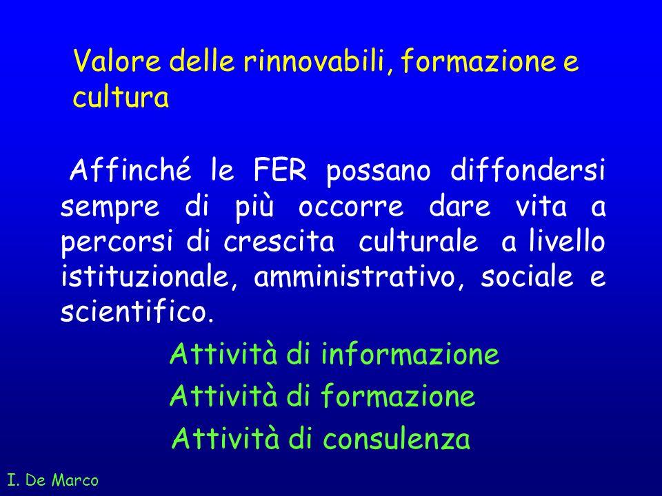 Le Fonti Rinnovabili in Italia La dipendenza energetica è assestata intorno all85%.