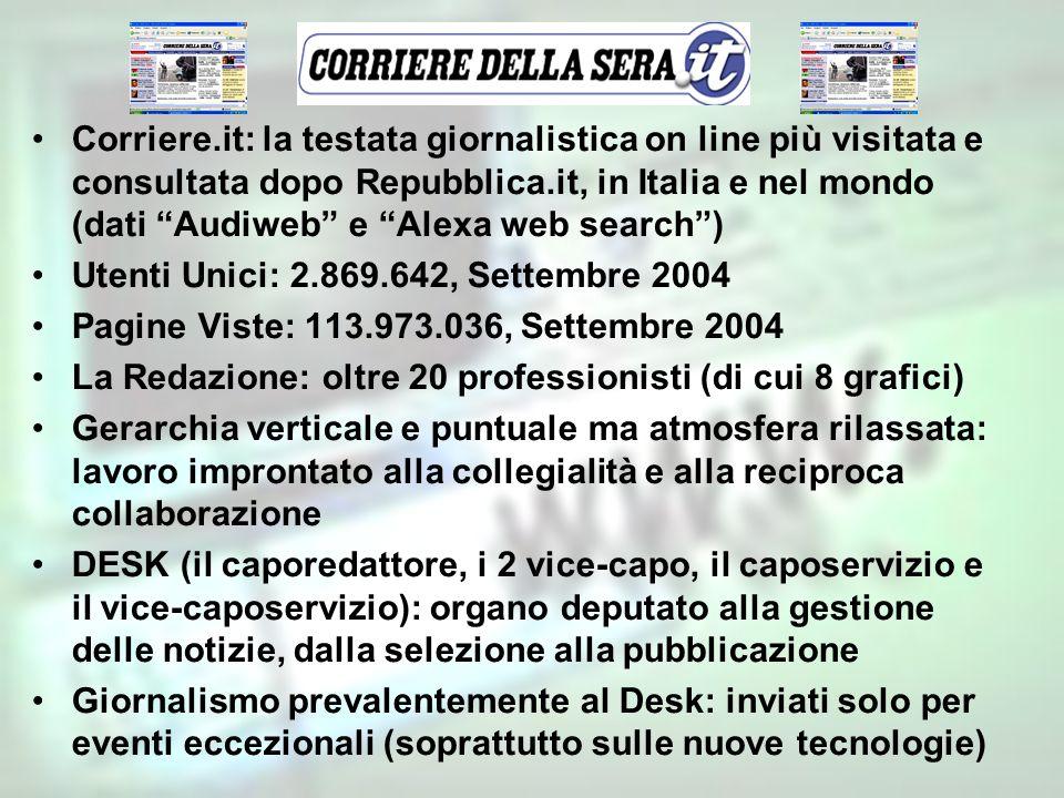 Corriere.it: la testata giornalistica on line più visitata e consultata dopo Repubblica.it, in Italia e nel mondo (dati Audiweb e Alexa web search) Ut