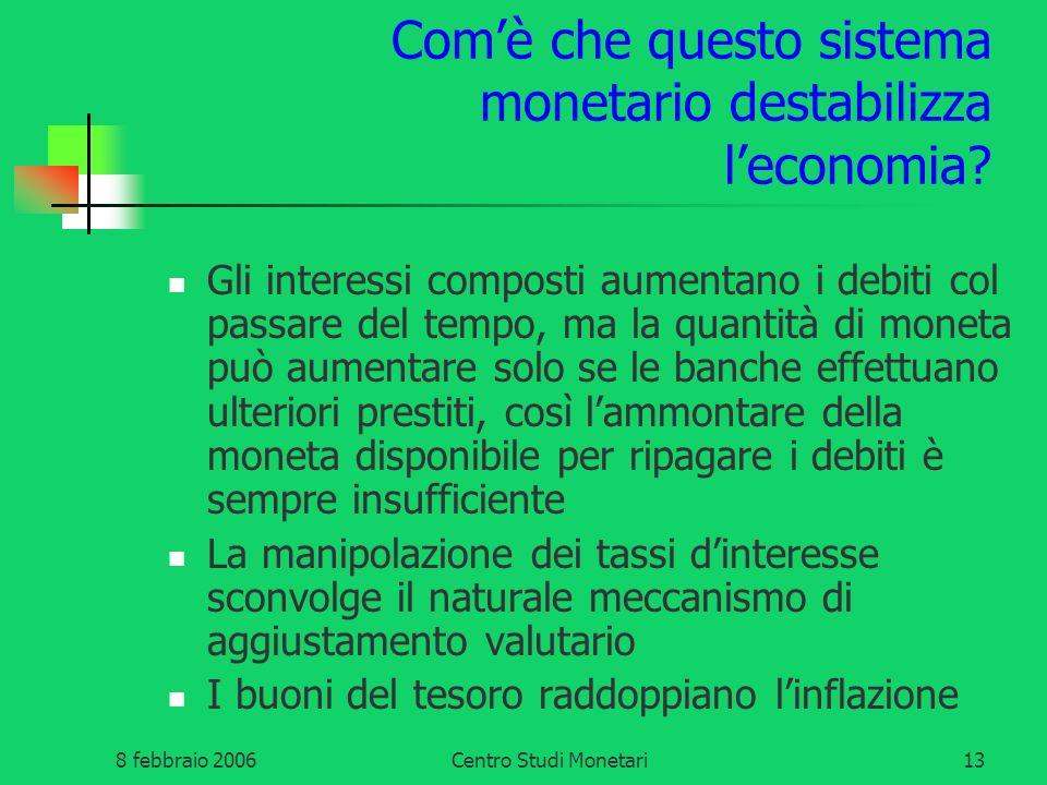 8 febbraio 2006Centro Studi Monetari13 Comè che questo sistema monetario destabilizza leconomia? Gli interessi composti aumentano i debiti col passare