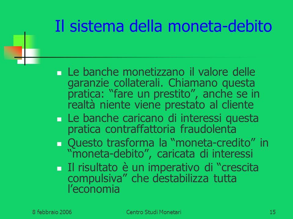 8 febbraio 2006Centro Studi Monetari15 Il sistema della moneta-debito Le banche monetizzano il valore delle garanzie collaterali. Chiamano questa prat