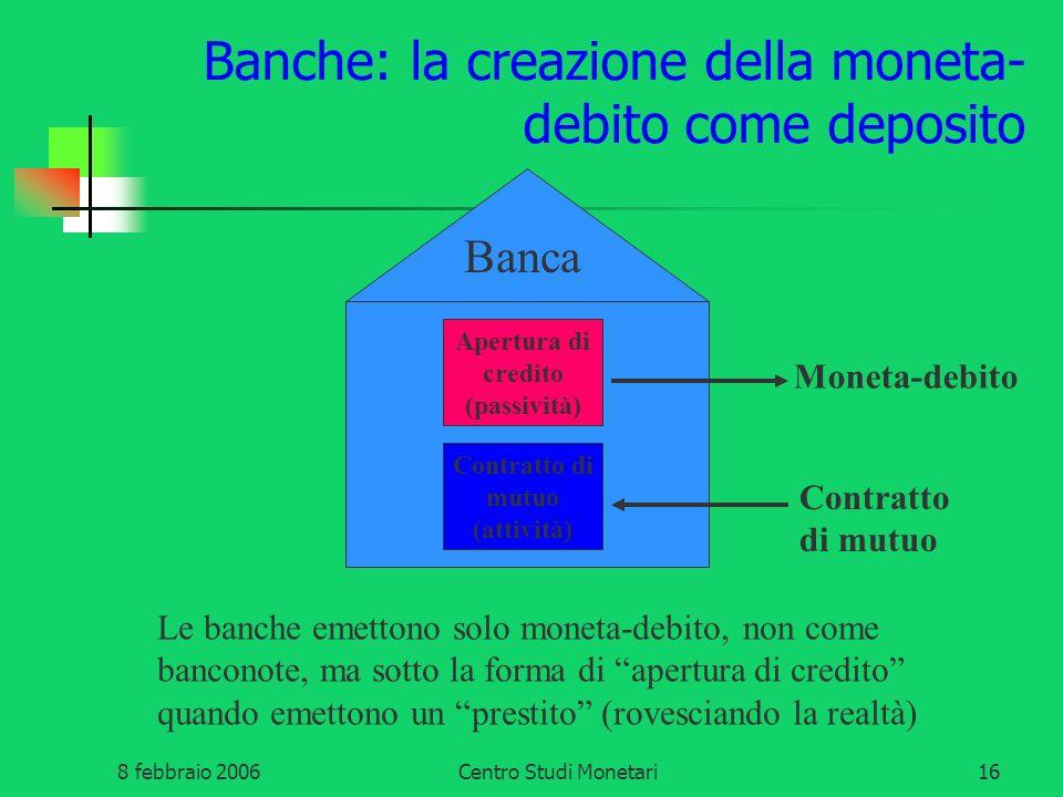 8 febbraio 2006Centro Studi Monetari16 Banca Moneta-debito Contratto di mutuo Contratto di mutuo (attività) Le banche emettono solo moneta-debito, non