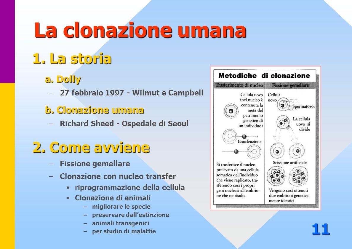 1. La storia a. Dolly – –27 febbraio 1997 - Wilmut e Campbell b. Clonazione umana – –Richard Sheed - Ospedale di Seoul 2. Come avviene – –Fissione gem