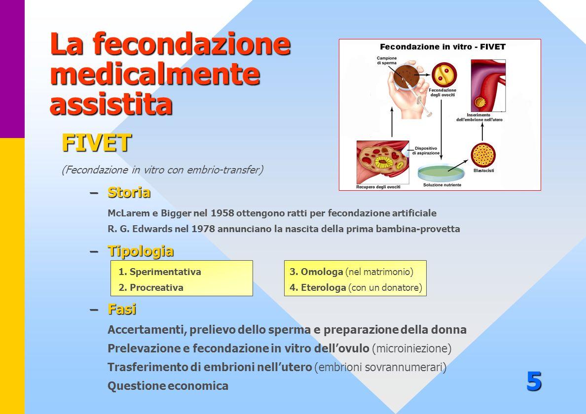 La fecondazione medicalmente assistita 5 FIVET (Fecondazione in vitro con embrio-transfer) –Storia McLarem e Bigger nel 1958 ottengono ratti per fecon