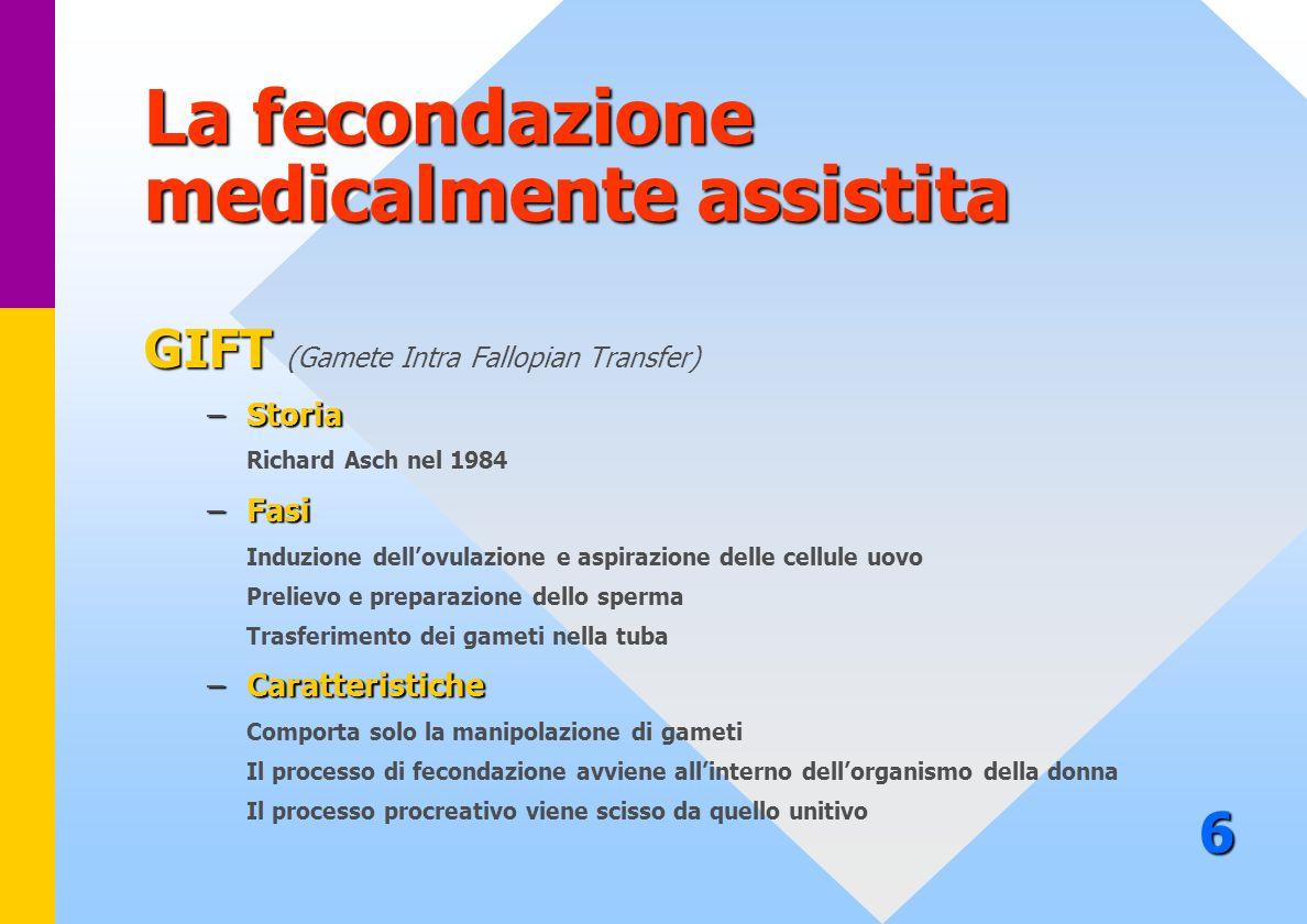 La fecondazione medicalmente assistita GIFT GIFT (Gamete Intra Fallopian Transfer) –Storia Richard Asch nel 1984 –Fasi Induzione dellovulazione e aspi