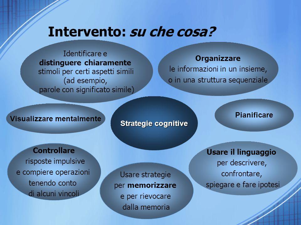 I collaboratori del servizio È professore a contratto presso la Facoltà di Psicologia 2 dellUniversità La Sapienza.