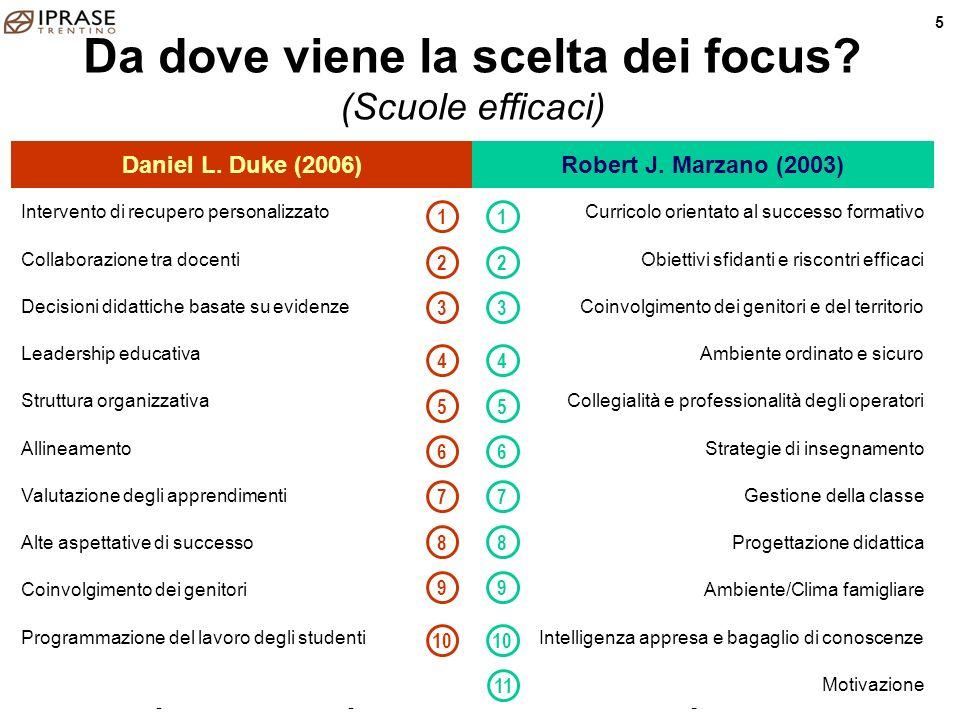 Progetto auto-valutazione di classe 6 MG/FP - Convegno Context - Trento 08.Mag.09 Da dove viene la scelta dei focus.