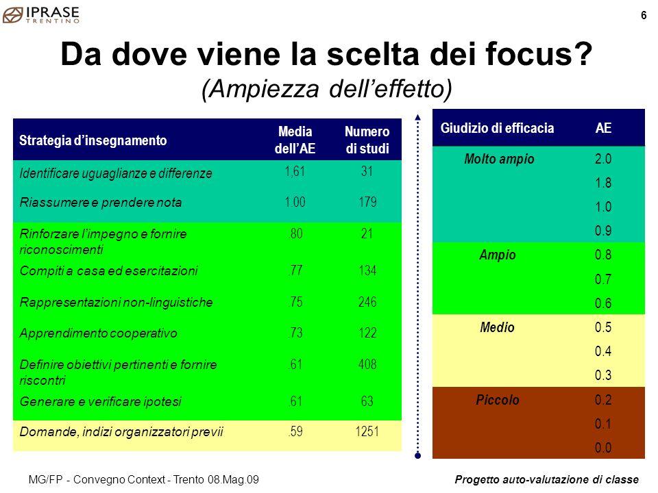 Progetto auto-valutazione di classe 7 MG/FP - Convegno Context - Trento 08.Mag.09 Quale metodologia abbiamo seguito.